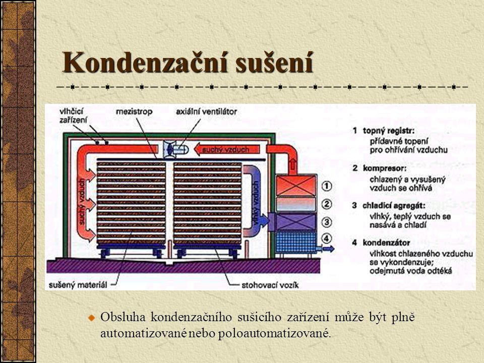 Kondenzační sušení Obsluha kondenzačního sušicího zařízení může být plně automatizované nebo poloautomatizované.