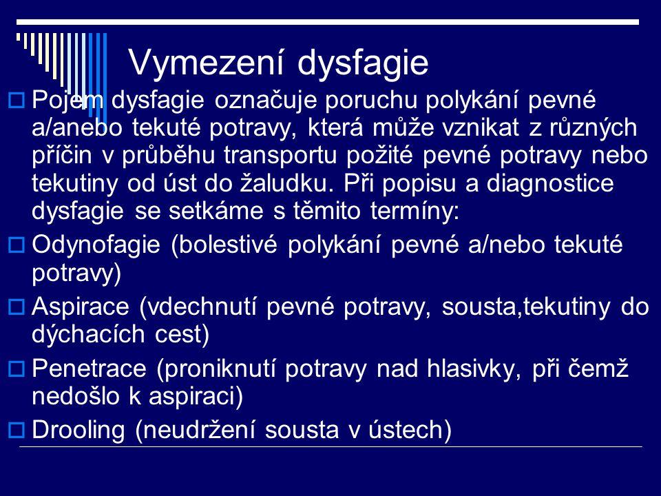 Vymezení dysfagie