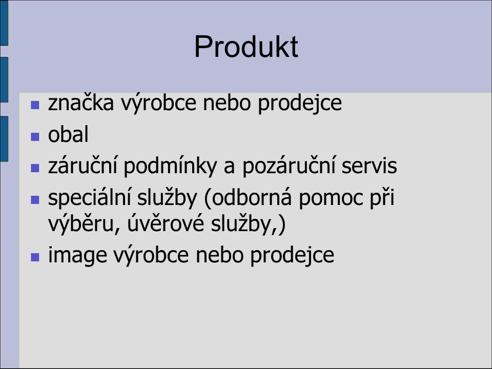 Produkt značka výrobce nebo prodejce obal