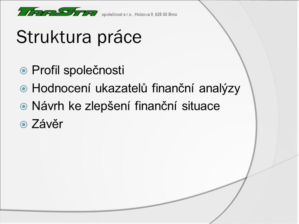 Struktura práce Profil společnosti