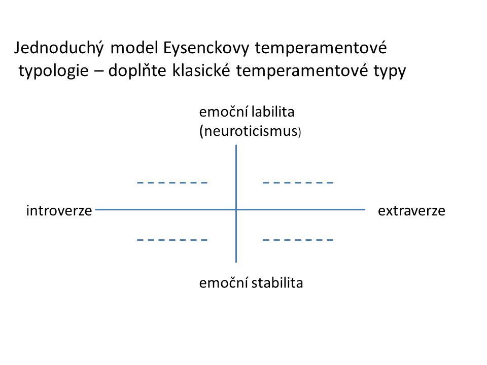 Jednoduchý model Eysenckovy temperamentové