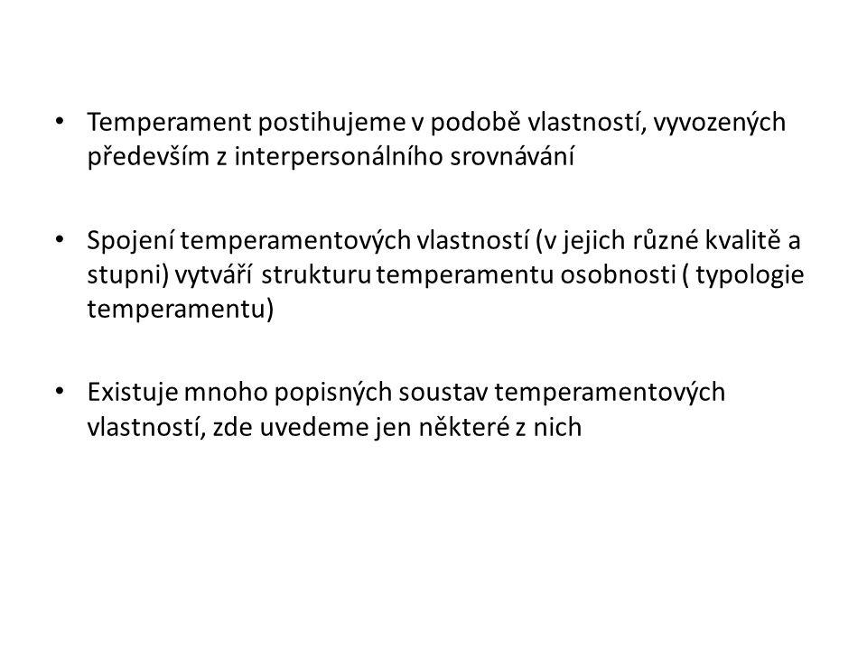 Temperament postihujeme v podobě vlastností, vyvozených především z interpersonálního srovnávání