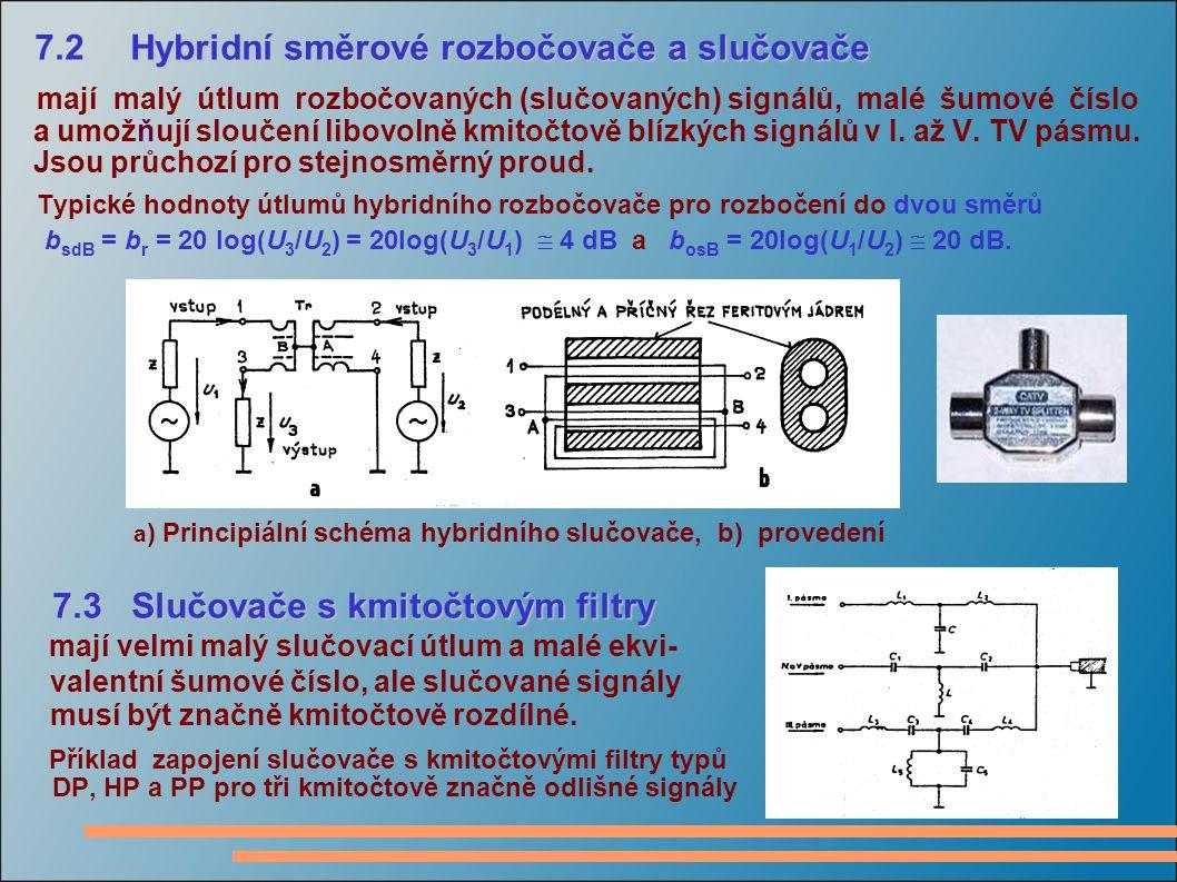 7.2 Hybridní směrové rozbočovače a slučovače