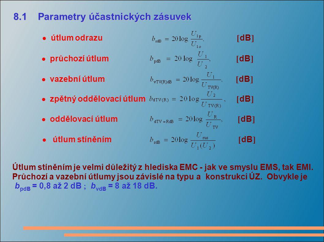 8.1 Parametry účastnických zásuvek