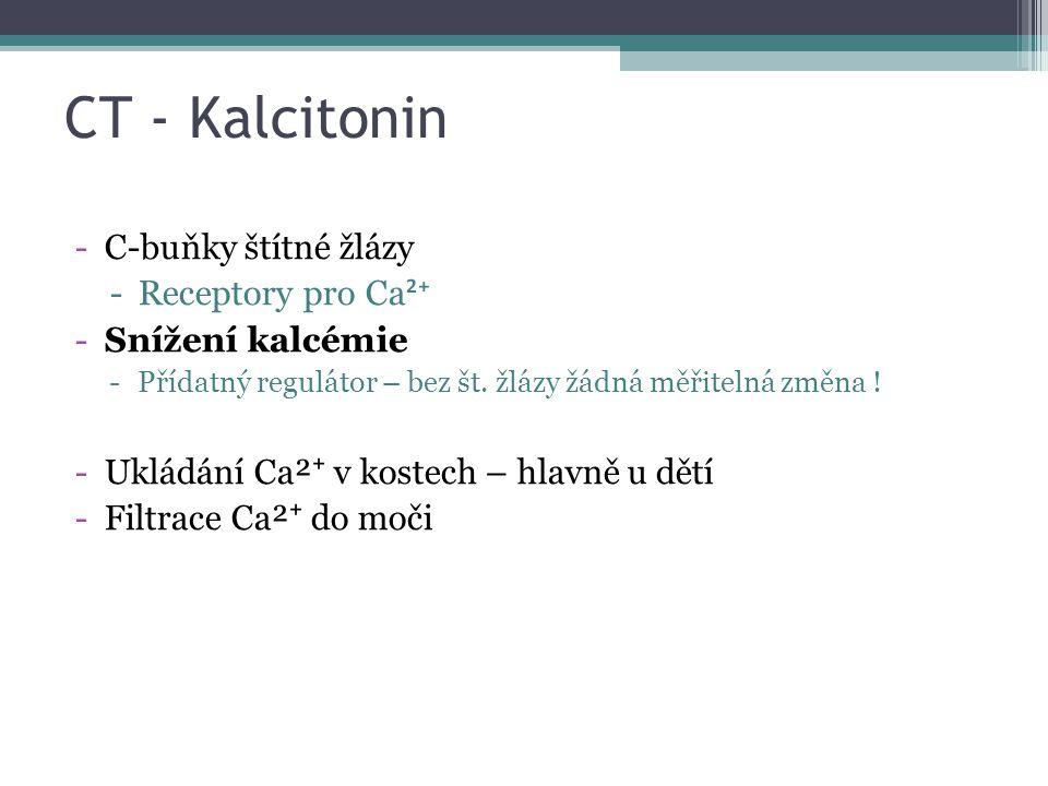 CT - Kalcitonin C-buňky štítné žlázy Receptory pro Ca²⁺