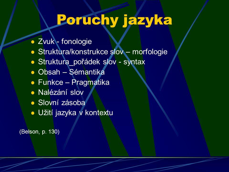 Poruchy jazyka Zvuk - fonologie Struktura/konstrukce slov – morfologie
