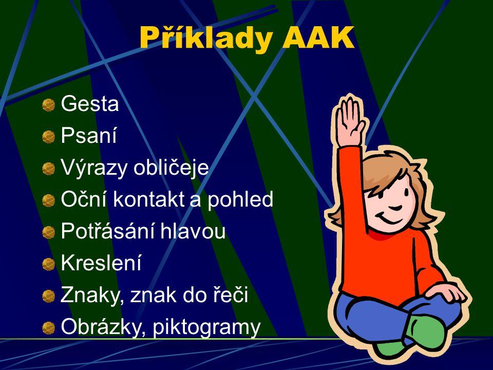 Příklady AAK Gesta Psaní Výrazy obličeje Oční kontakt a pohled