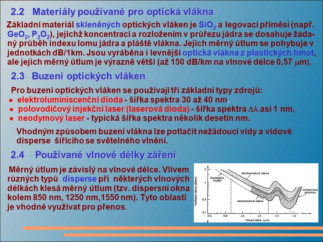 2.2 Materiály používané pro optická vlákna