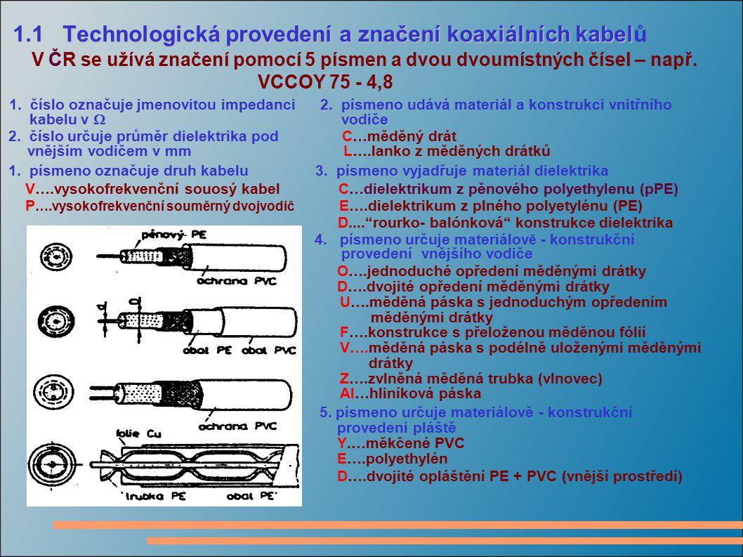 1.1 Technologická provedení a značení koaxiálních kabelů