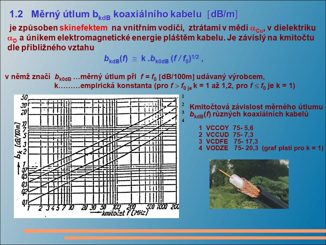 1.2 Měrný útlum bkdB koaxiálního kabelu dB/m
