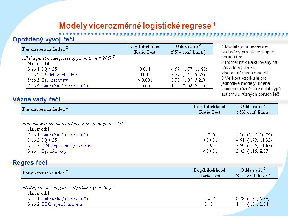 Modely vícerozměrné logistické regrese 1