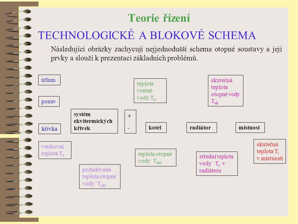 TECHNOLOGICKÉ A BLOKOVÉ SCHEMA