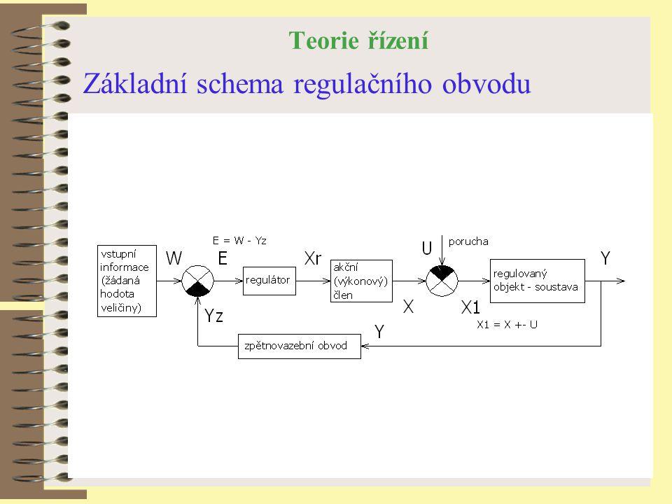 Základní schema regulačního obvodu