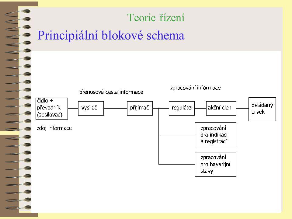 Principiální blokové schema