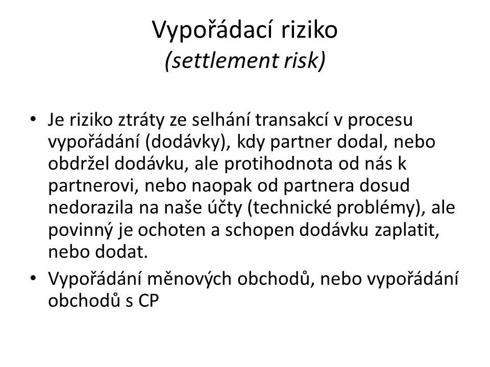Vypořádací riziko (settlement risk)