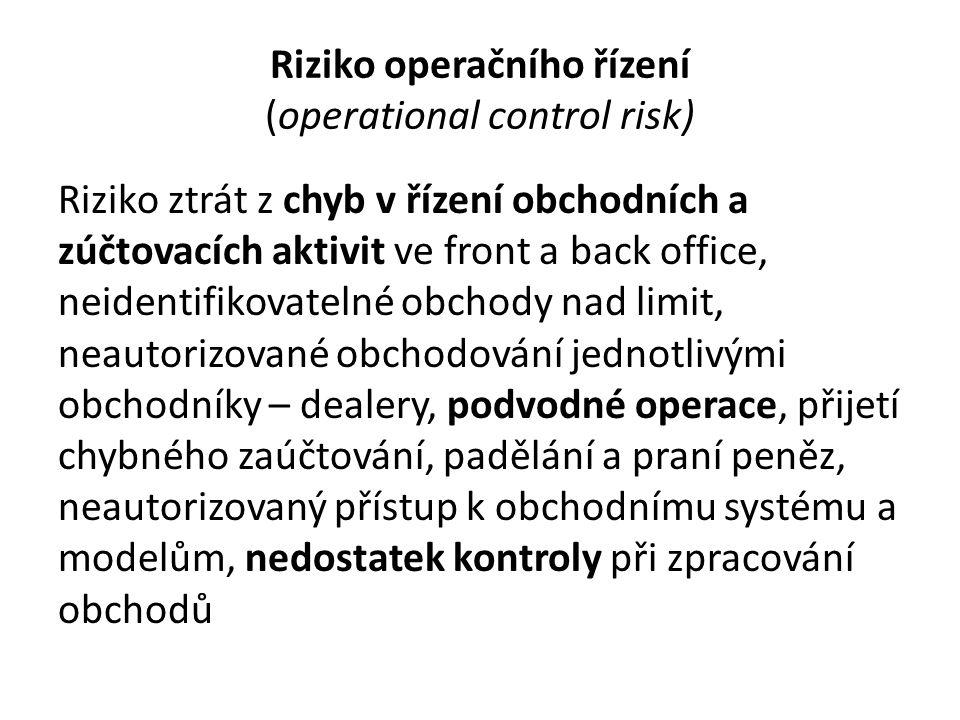 Riziko operačního řízení (operational control risk)