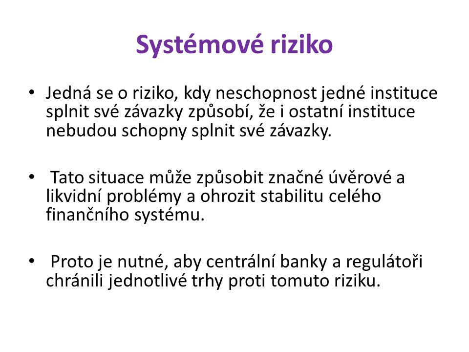 Systémové riziko