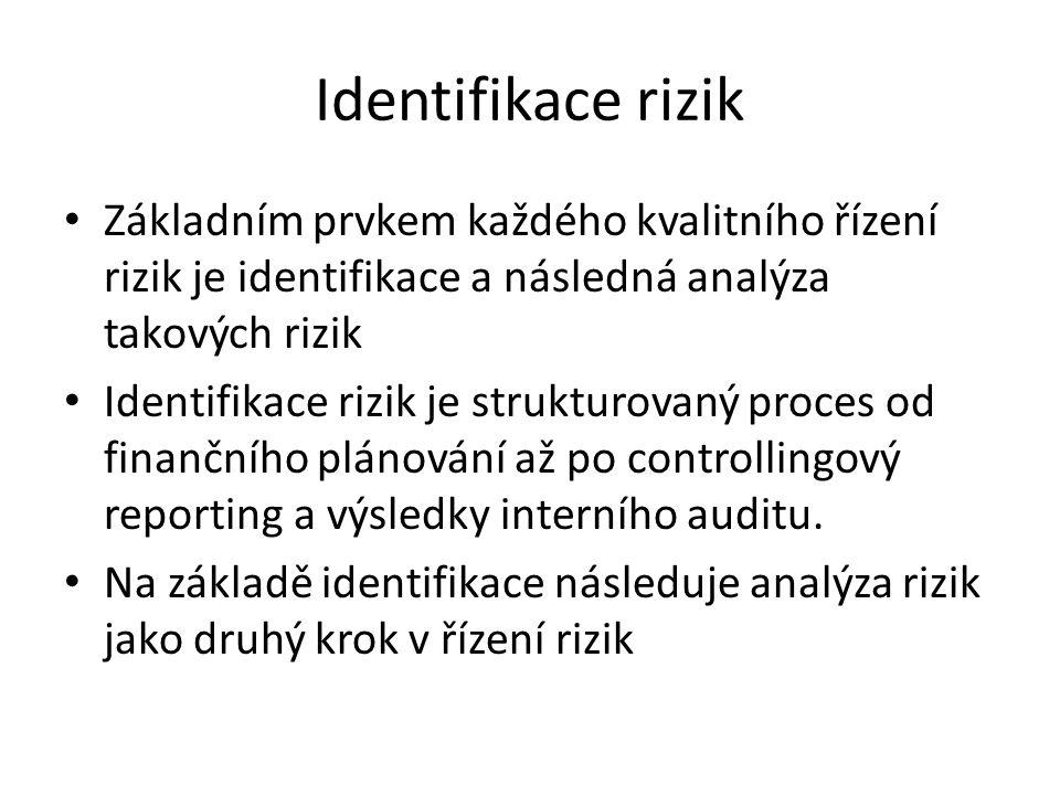 Identifikace rizik Základním prvkem každého kvalitního řízení rizik je identifikace a následná analýza takových rizik.