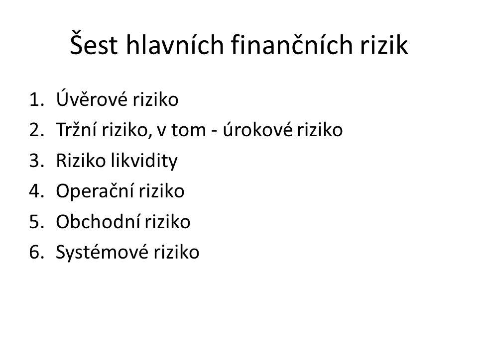 Šest hlavních finančních rizik