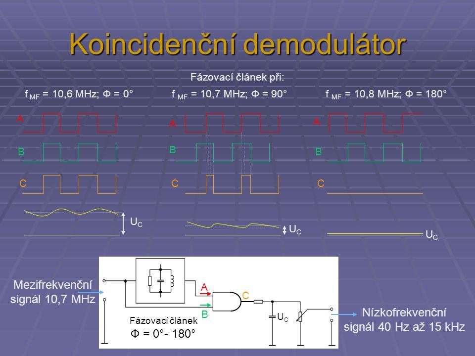 Koincidenční demodulátor