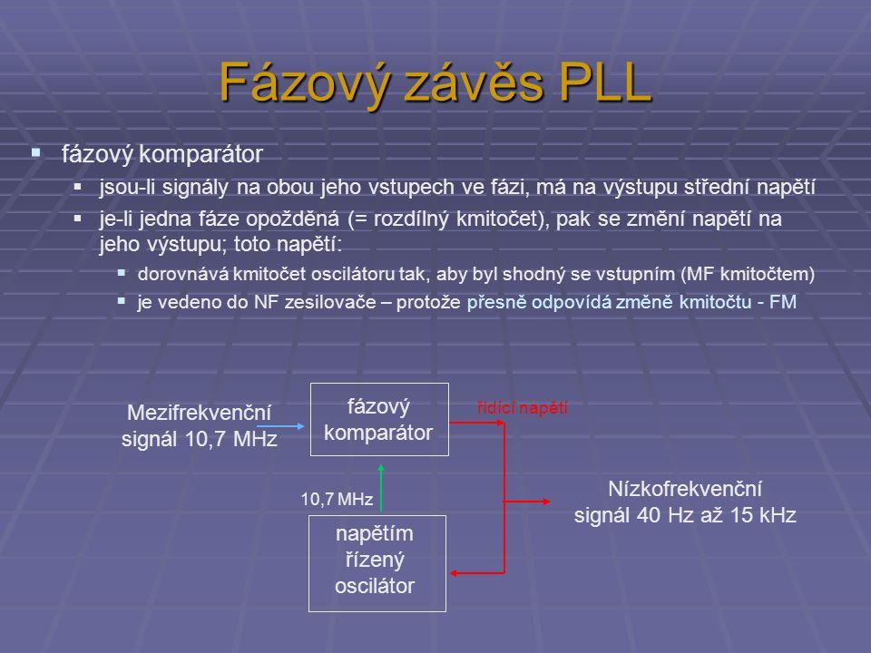 Fázový závěs PLL fázový komparátor