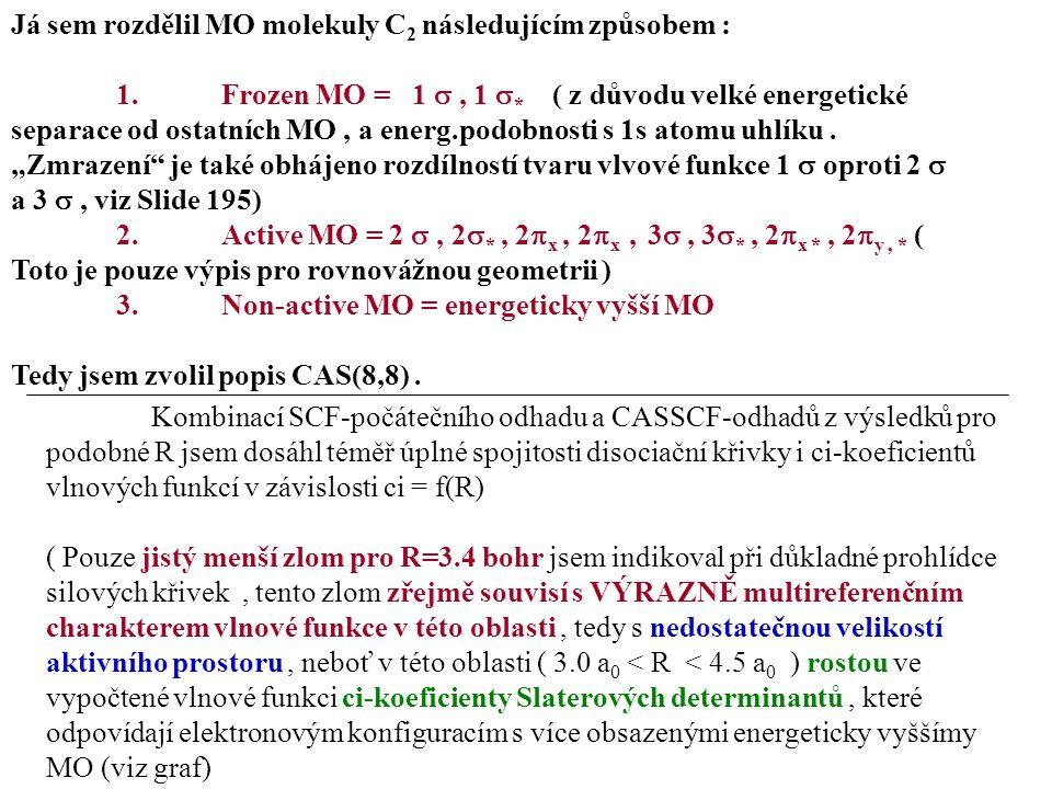 Já sem rozdělil MO molekuly C2 následujícím způsobem :