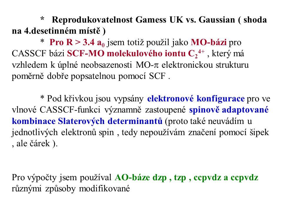 Reprodukovatelnost Gamess UK vs. Gaussian ( shoda na 4