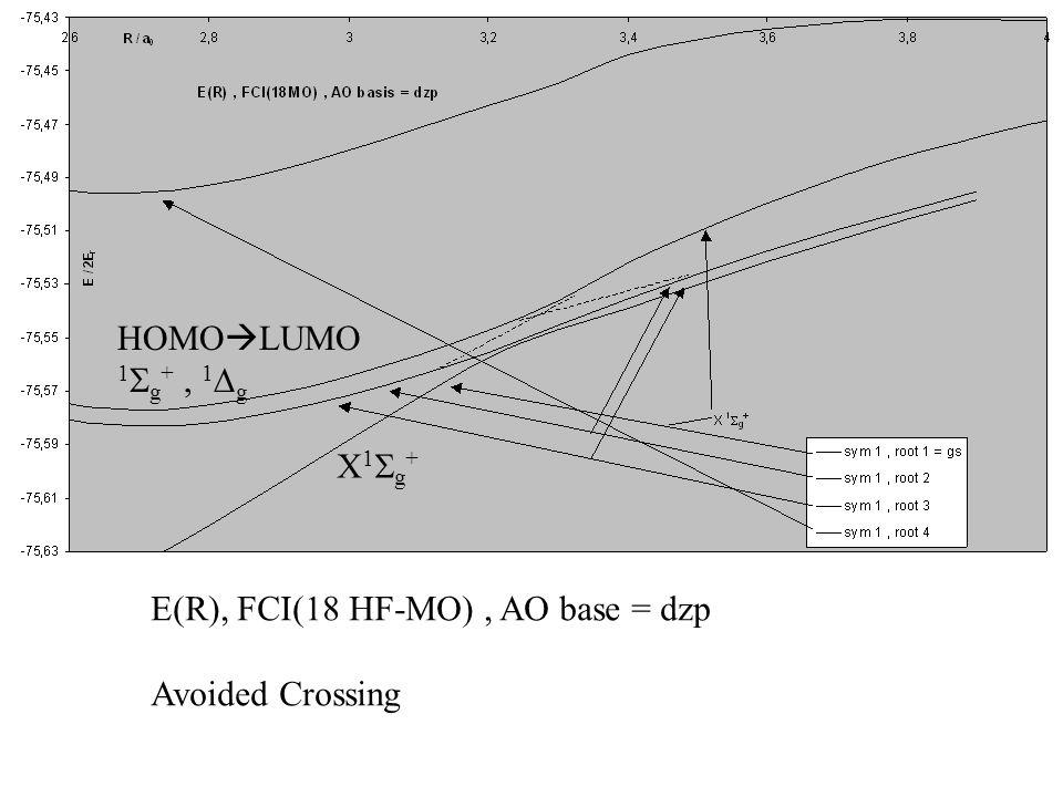 HOMOLUMO 1Sg+ , 1Dg X1Sg+ E(R), FCI(18 HF-MO) , AO base = dzp Avoided Crossing