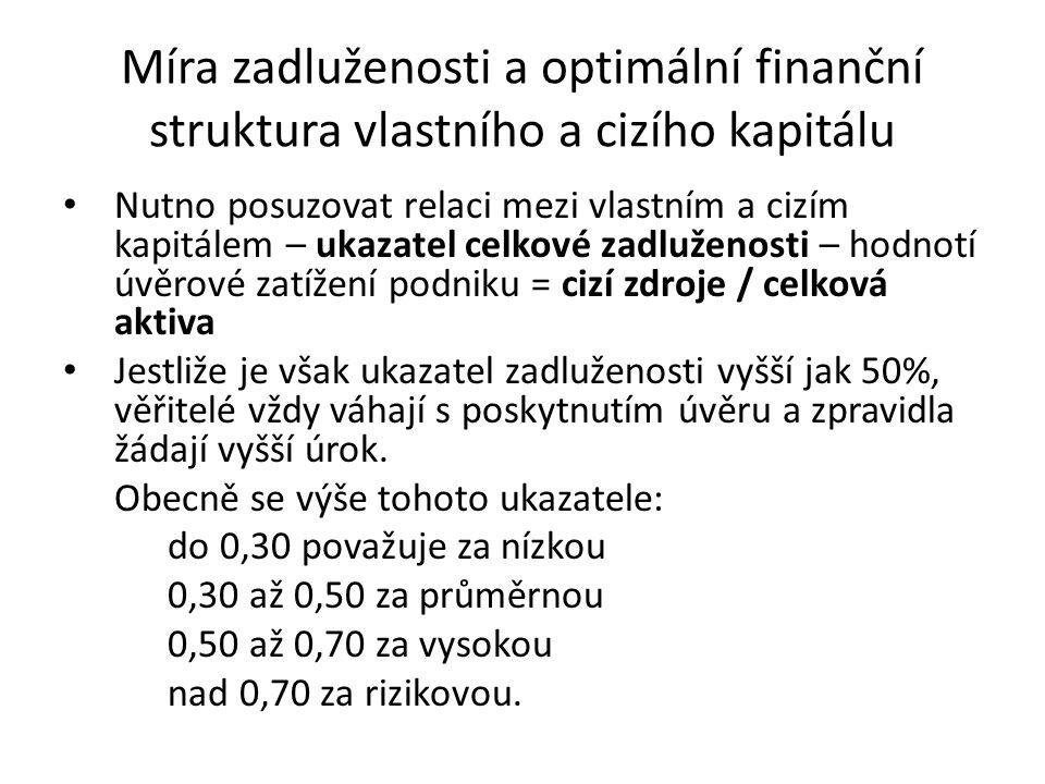 Míra zadluženosti a optimální finanční struktura vlastního a cizího kapitálu