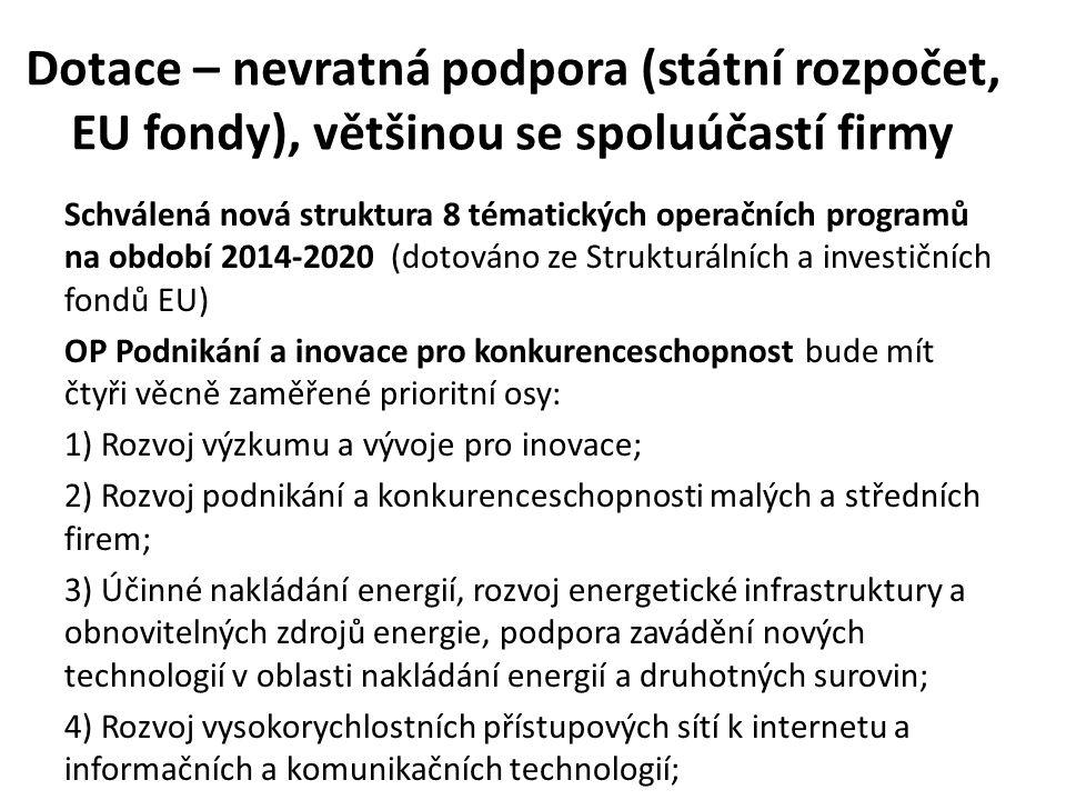 Dotace – nevratná podpora (státní rozpočet, EU fondy), většinou se spoluúčastí firmy