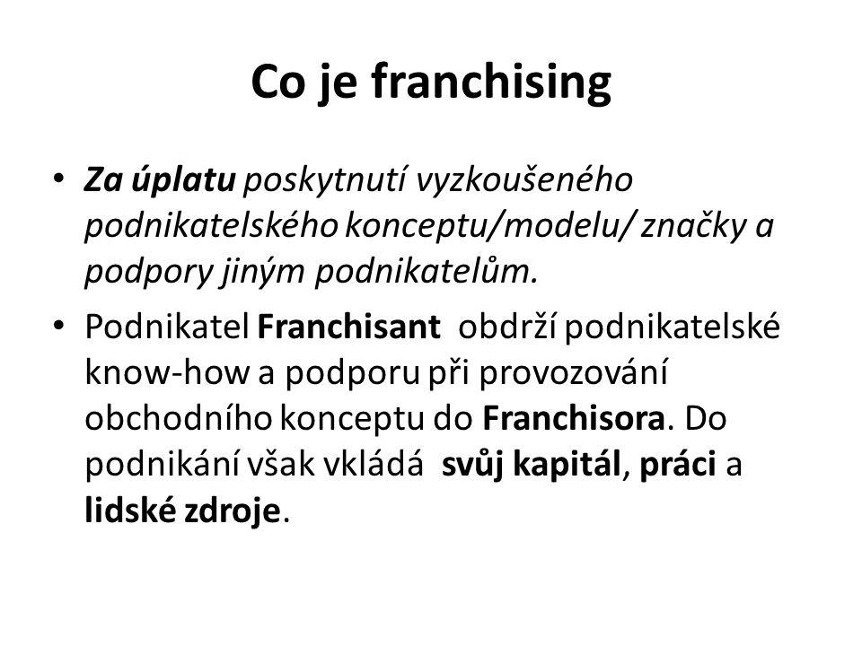 Co je franchising Za úplatu poskytnutí vyzkoušeného podnikatelského konceptu/modelu/ značky a podpory jiným podnikatelům.