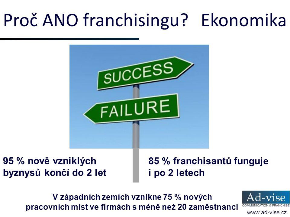 Proč ANO franchisingu Ekonomika