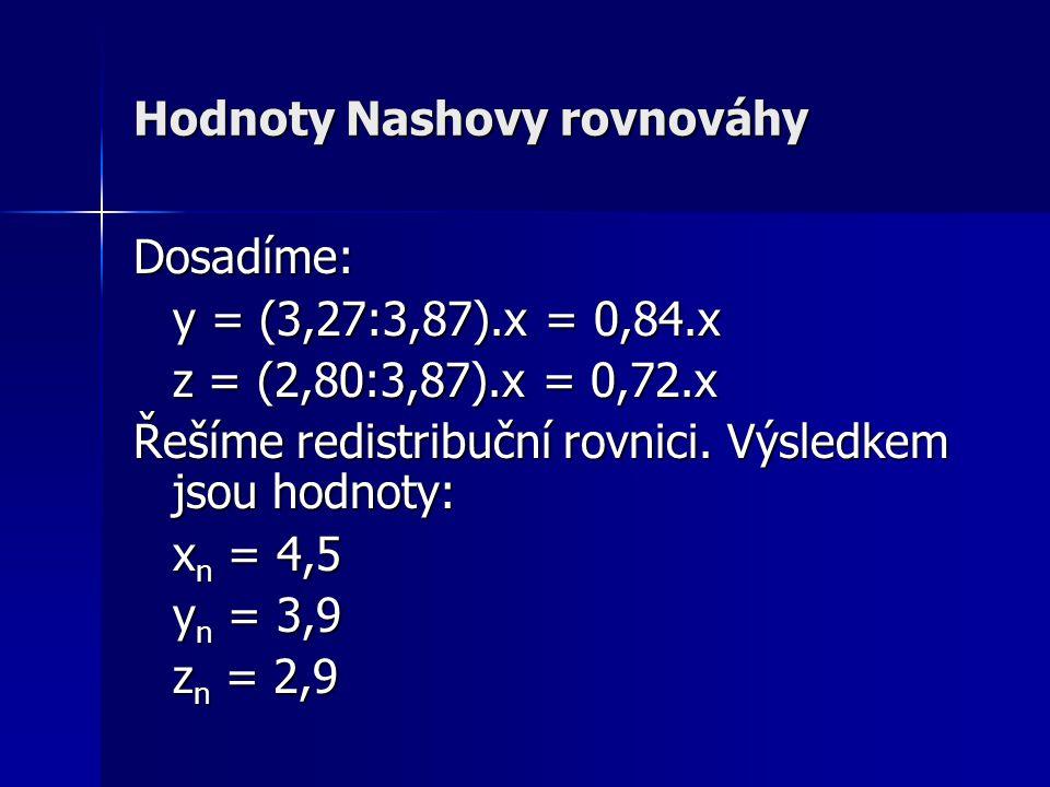 Hodnoty Nashovy rovnováhy