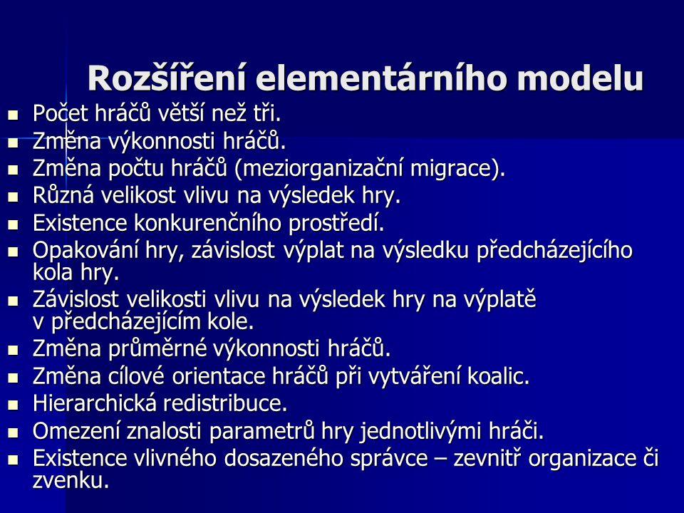 Rozšíření elementárního modelu