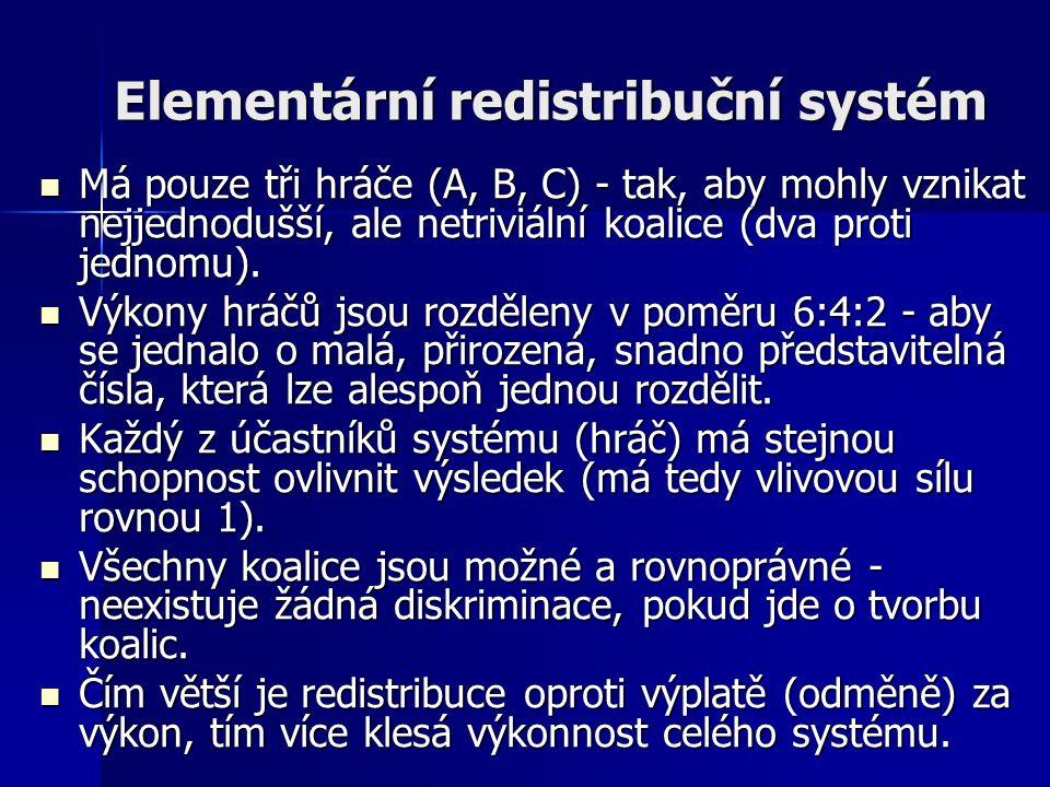 Elementární redistribuční systém