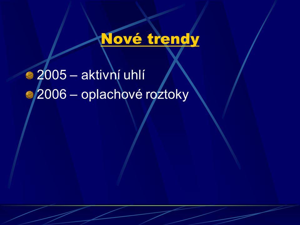 Nové trendy 2005 – aktivní uhlí 2006 – oplachové roztoky