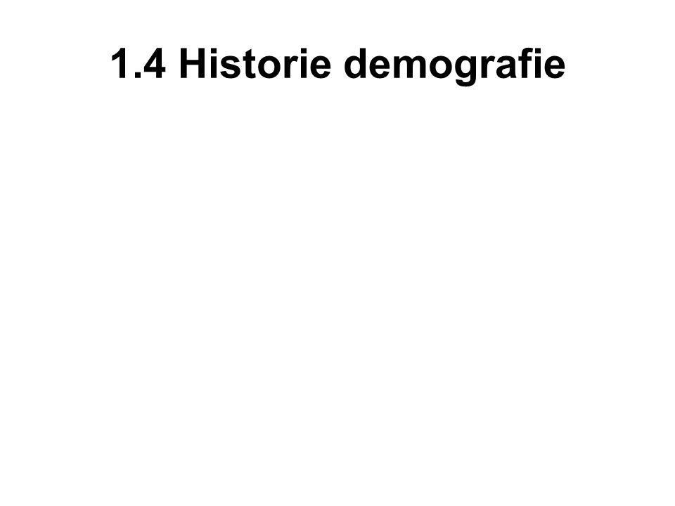 1.4 Historie demografie