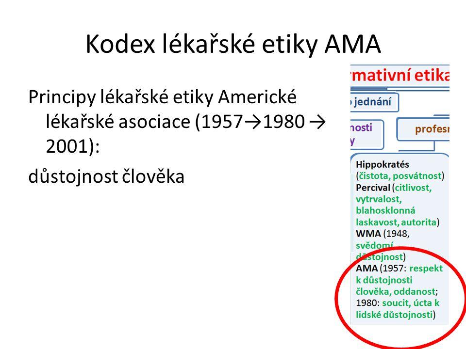 Kodex lékařské etiky AMA