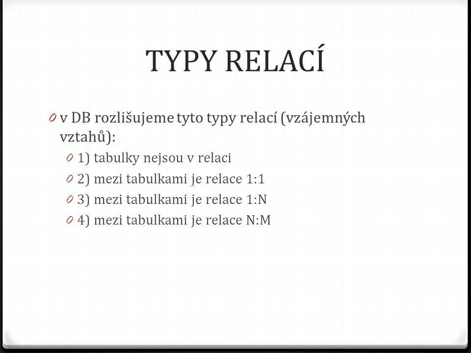 TYPY RELACÍ v DB rozlišujeme tyto typy relací (vzájemných vztahů):