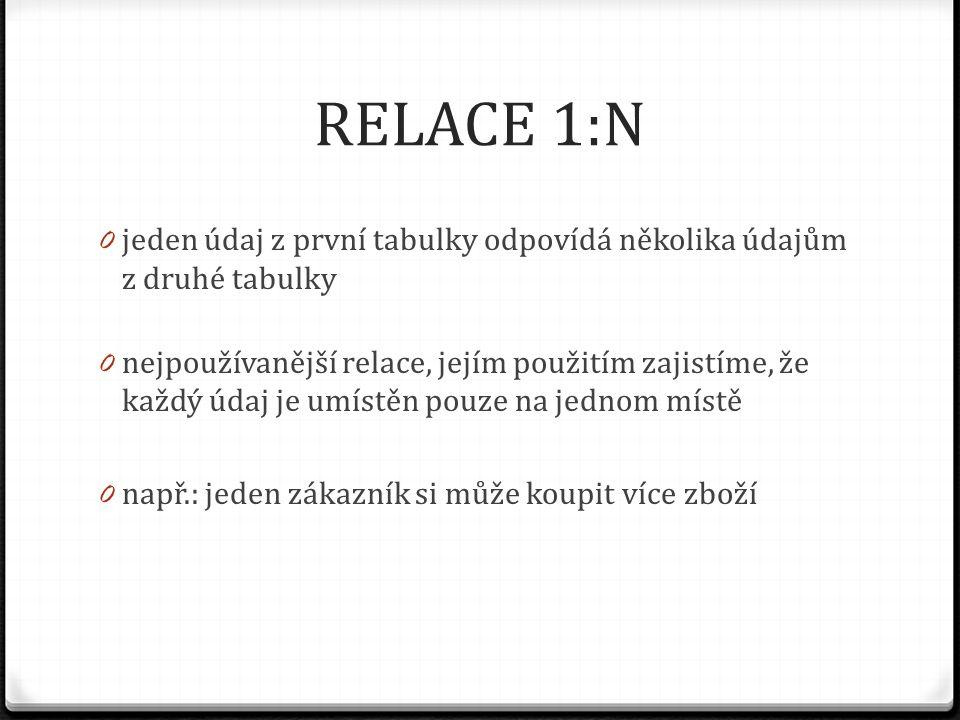 RELACE 1:N jeden údaj z první tabulky odpovídá několika údajům z druhé tabulky.