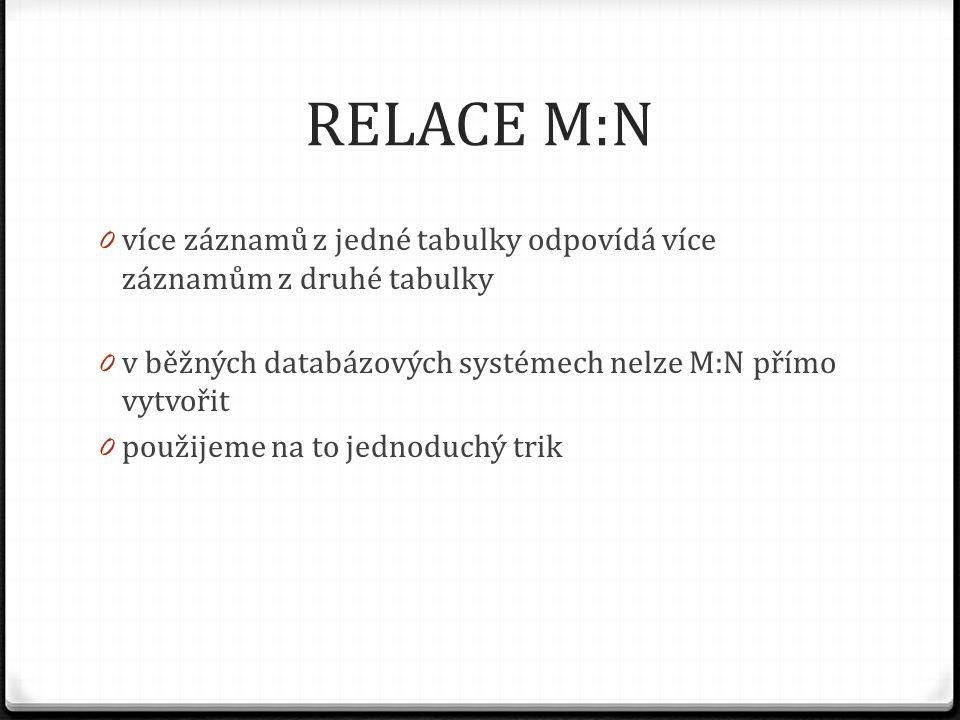 RELACE M:N více záznamů z jedné tabulky odpovídá více záznamům z druhé tabulky. v běžných databázových systémech nelze M:N přímo vytvořit.