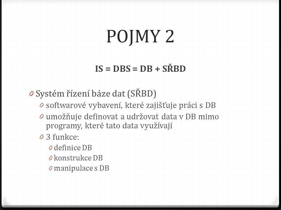 POJMY 2 IS = DBS = DB + SŘBD Systém řízení báze dat (SŘBD)
