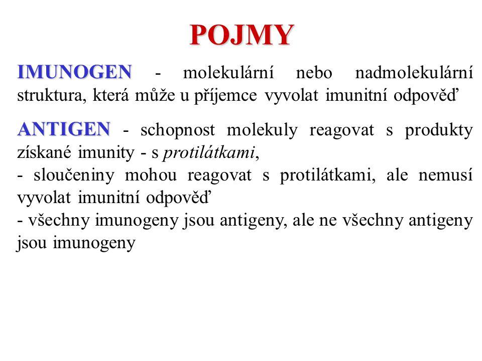 POJMY IMUNOGEN - molekulární nebo nadmolekulární struktura, která může u příjemce vyvolat imunitní odpověď.