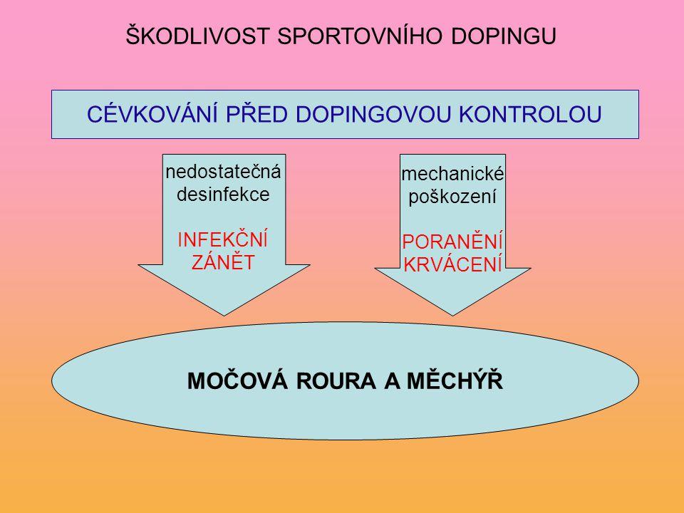 CÉVKOVÁNÍ před dopingovou kontrolou