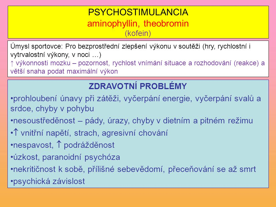 PSYCHOSTIMULANCIA aminophyllin, theobromin (kofein)