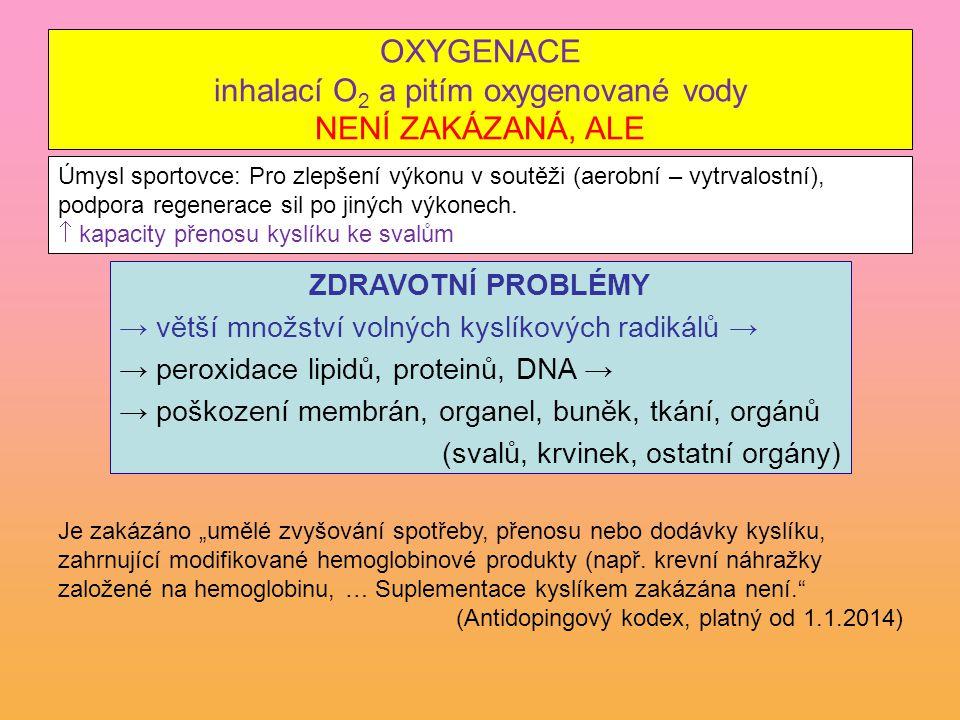 OXYGENACE inhalací O2 a pitím oxygenované vody NENÍ ZAKÁZANÁ, ALE