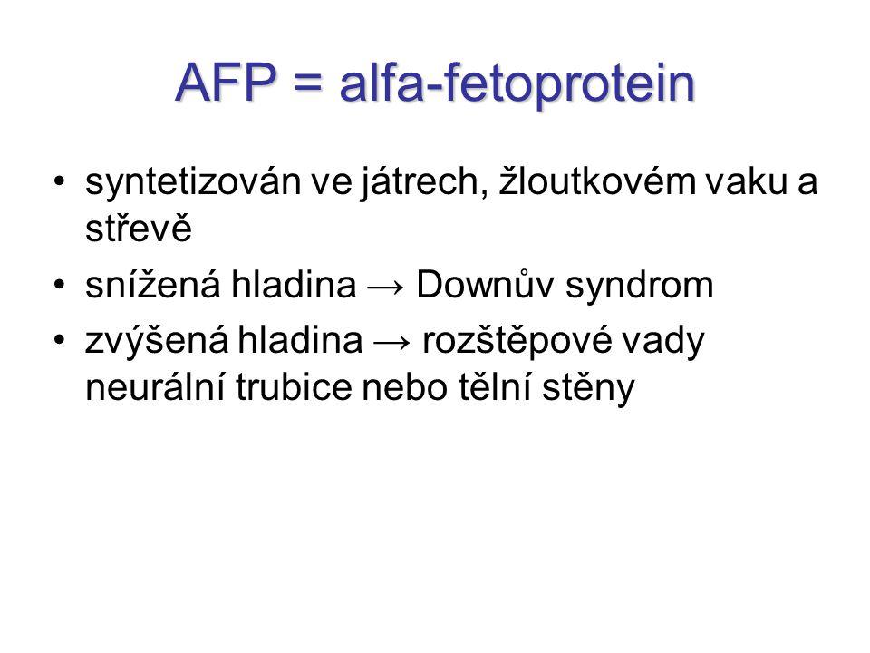 AFP = alfa-fetoprotein