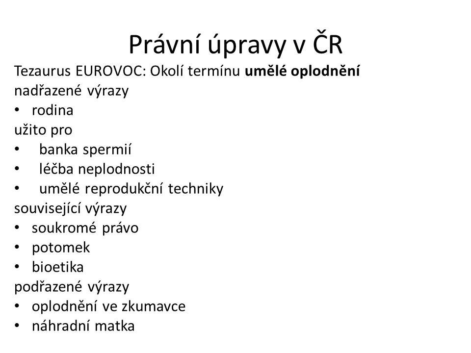 Právní úpravy v ČR Tezaurus EUROVOC: Okolí termínu umělé oplodnění
