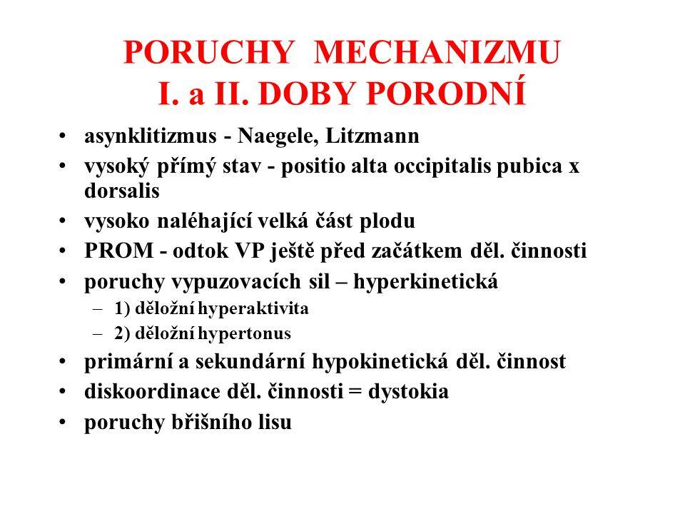 PORUCHY MECHANIZMU I. a II. DOBY PORODNÍ
