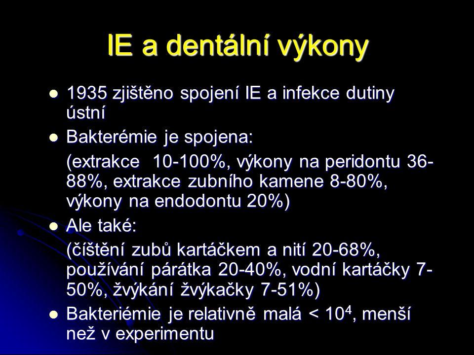 IE a dentální výkony 1935 zjištěno spojení IE a infekce dutiny ústní
